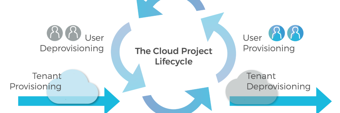 The Cloud Project Lifecycle