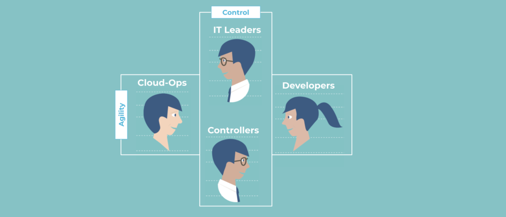 stakeholders of multi-cloud environments