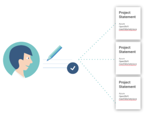 Project Statements bring Cost Transparency for Team Leaders