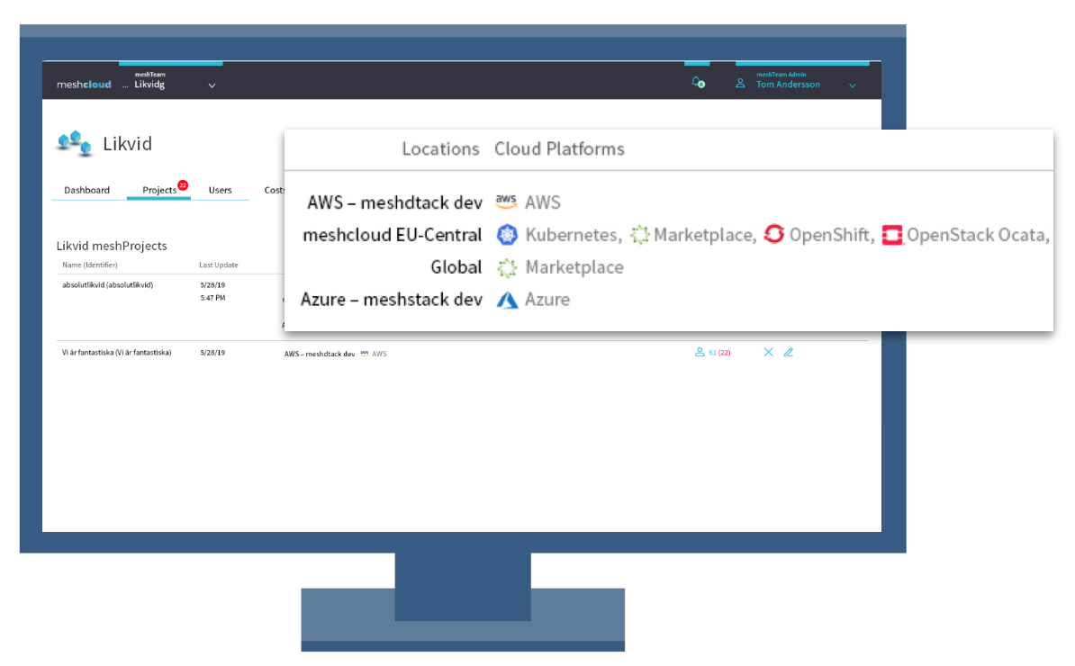 Creating Multi-Cloud Projects with meshcloud